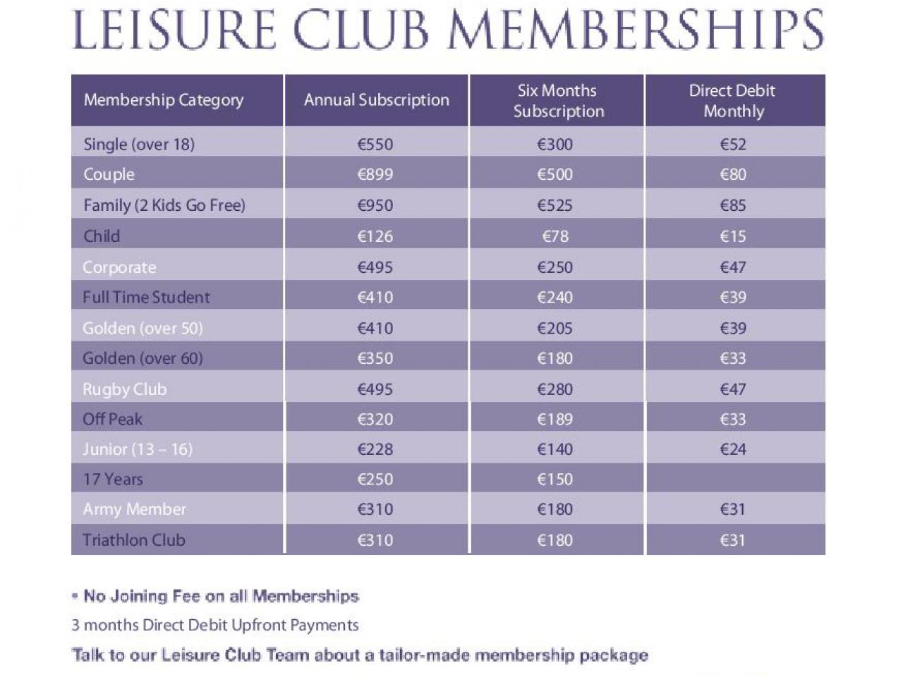 Click Here To View Our Price List Or Download The Ormonde Membership Pack